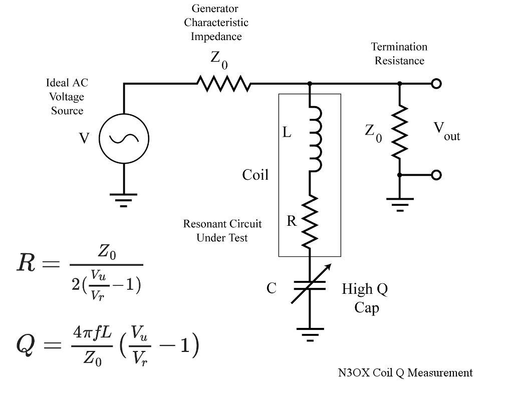Dan Zimmerman N3ox Amateur Radio Ac Circuit Calculator Experimental Setup